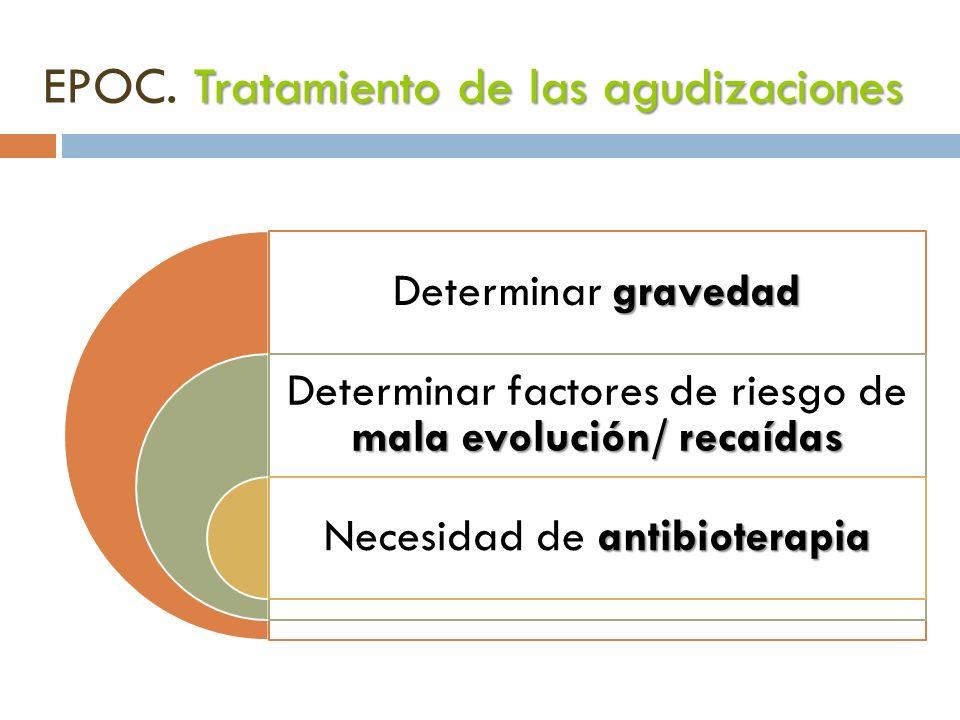 Tratamiento de las agudizaciones EPOC. Tratamiento de las agudizaciones gravedad Determinar gravedad mala evolución/ recaídas Determinar factores de r