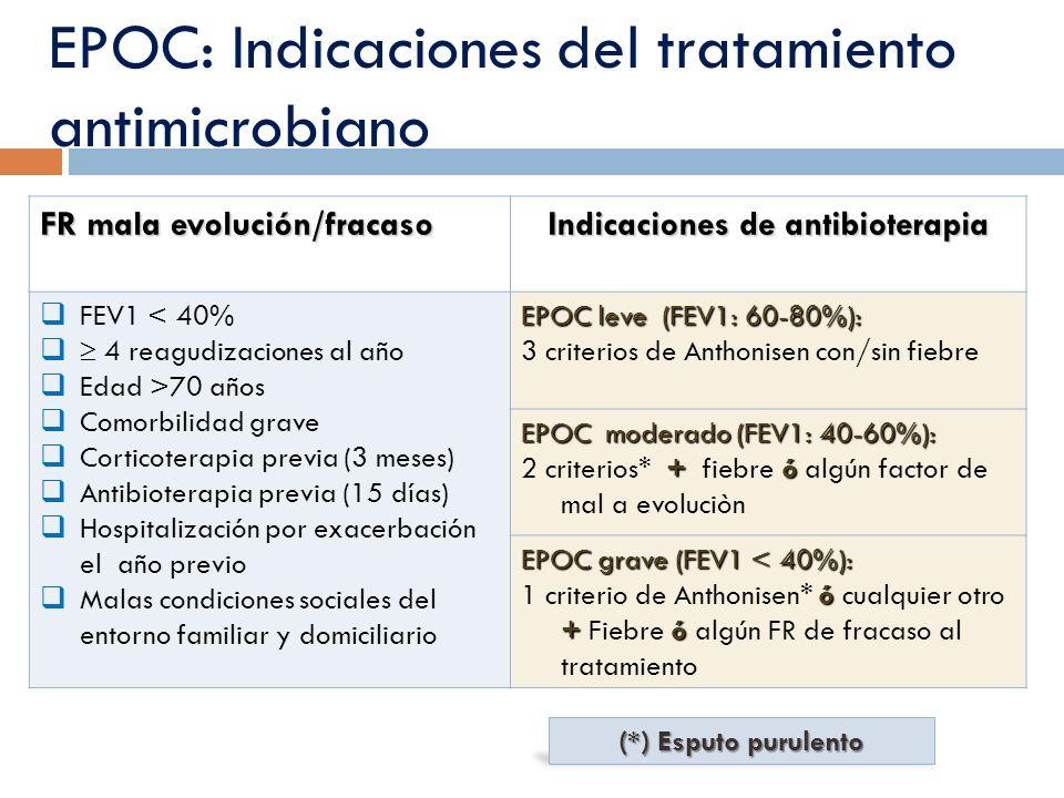 FR mala evolución/fracaso Indicaciones de antibioterapia FEV1 < 40% 4 reagudizaciones al año Edad >70 años Comorbilidad grave Corticoterapia previa (3