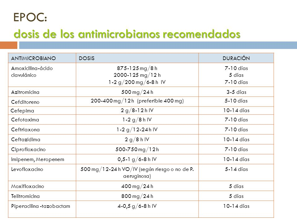 dosis de los antimicrobianos recomendados EPOC: dosis de los antimicrobianos recomendados ANTIMICROBIANODOSISDURACIÓN Amoxicilina-ácido clavulánico 87