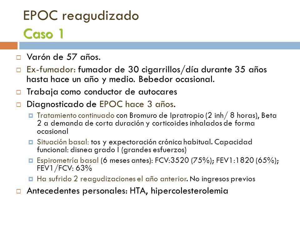 Caso 1 EPOC reagudizado Caso 1 Varón de 57 años. Ex-fumador: fumador de 30 cigarrillos/día durante 35 años hasta hace un año y medio. Bebedor ocasiona