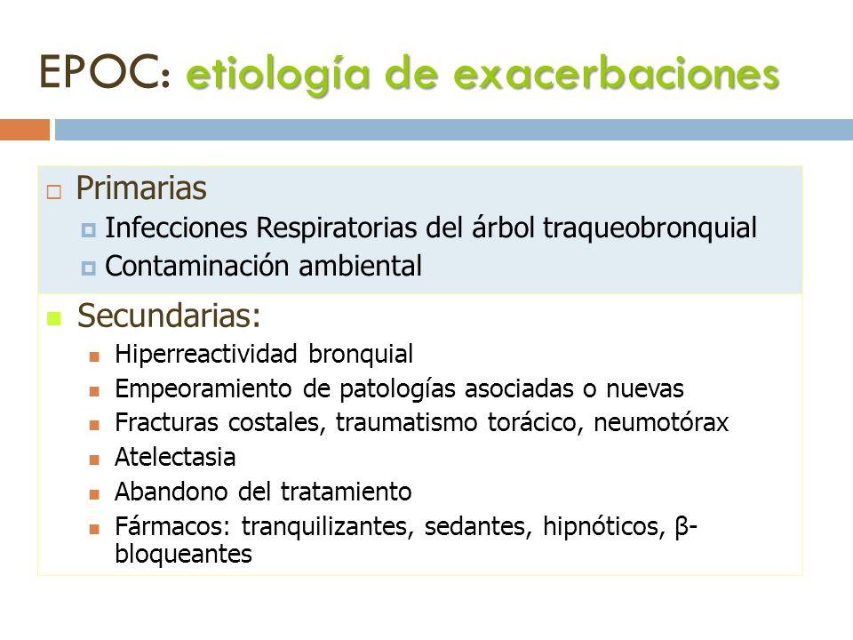 etiología de exacerbaciones EPOC: etiología de exacerbaciones Primarias Infecciones Respiratorias del árbol traqueobronquial Contaminación ambiental S