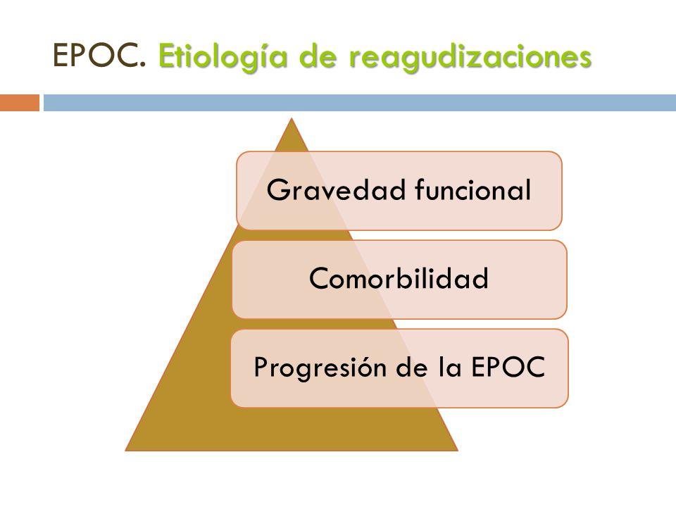 Etiología de reagudizaciones EPOC. Etiología de reagudizaciones Gravedad funcionalComorbilidad Progresión de la EPOC