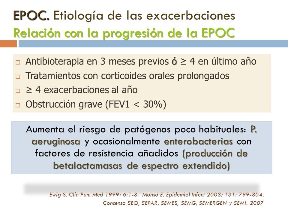 EPOC. Relación con la progresión de la EPOC EPOC. Etiología de las exacerbaciones Relación con la progresión de la EPOC P. aeruginosaenterobacterias (