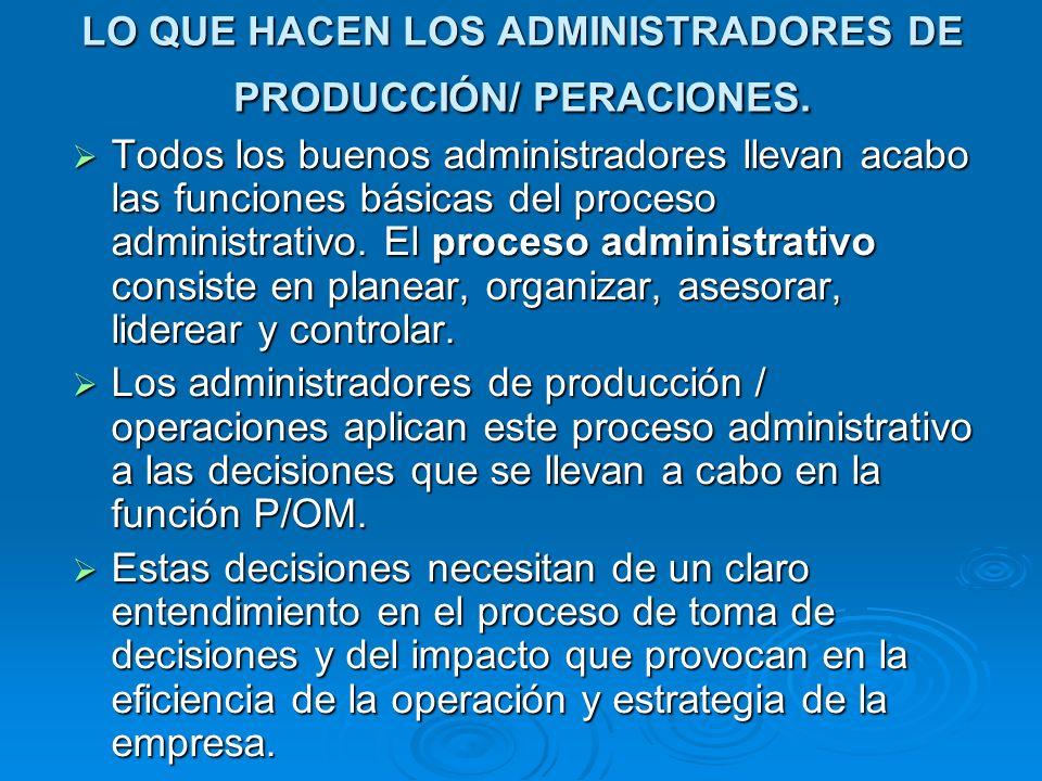 LO QUE HACEN LOS ADMINISTRADORES DE PRODUCCIÓN/ PERACIONES. Todos los buenos administradores llevan acabo las funciones básicas del proceso administra