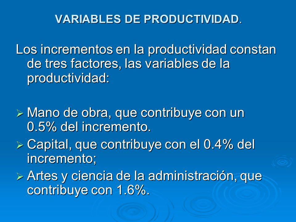 VARIABLES DE PRODUCTIVIDAD. Los incrementos en la productividad constan de tres factores, las variables de la productividad: Mano de obra, que contrib