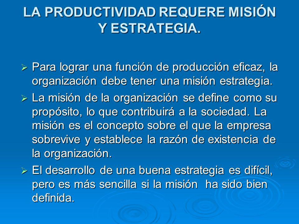 LA PRODUCTIVIDAD REQUERE MISIÓN Y ESTRATEGIA. Para lograr una función de producción eficaz, la organización debe tener una misión estrategia. Para log