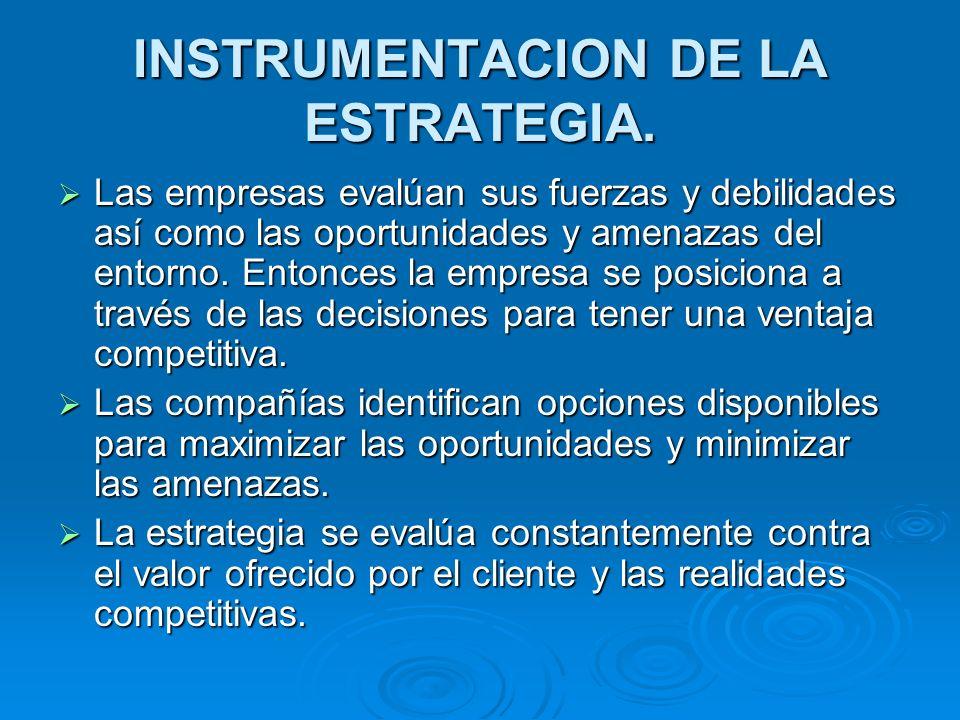 INSTRUMENTACION DE LA ESTRATEGIA. Las empresas evalúan sus fuerzas y debilidades así como las oportunidades y amenazas del entorno. Entonces la empres