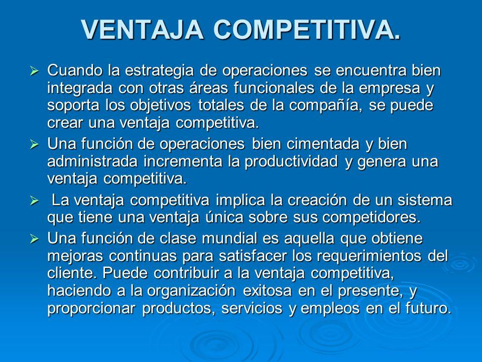 VENTAJA COMPETITIVA. Cuando la estrategia de operaciones se encuentra bien integrada con otras áreas funcionales de la empresa y soporta los objetivos