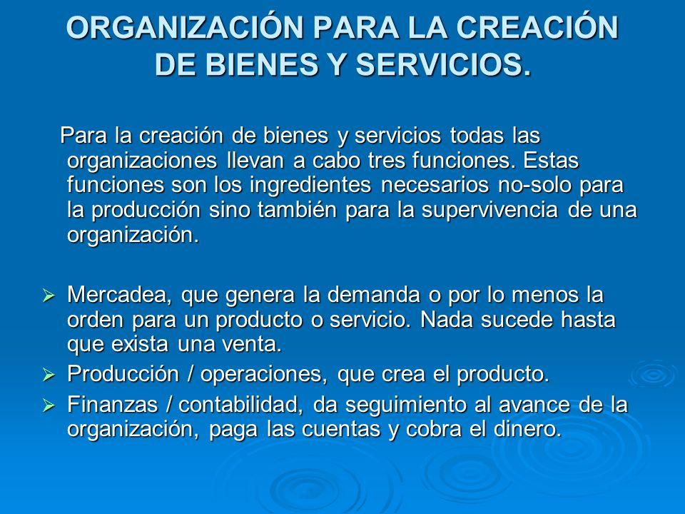 ORGANIZACIÓN PARA LA CREACIÓN DE BIENES Y SERVICIOS. Para la creación de bienes y servicios todas las organizaciones llevan a cabo tres funciones. Est