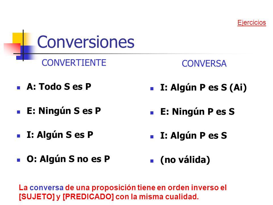 Conversiones CONVERTIENTE A: Todo S es P E: Ningún S es P I: Algún S es P O: Algún S no es P CONVERSA I: Algún P es S (Ai) E: Ningún P es S I: Algún P