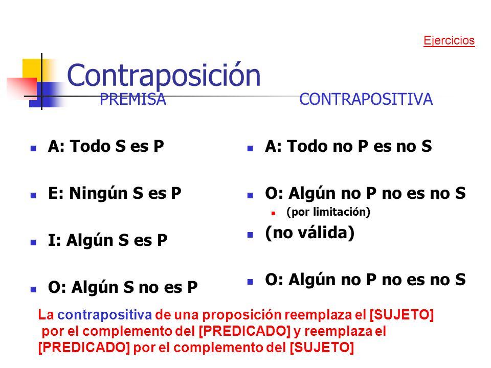 Contraposición PREMISA A: Todo S es P E: Ningún S es P I: Algún S es P O: Algún S no es P CONTRAPOSITIVA A: Todo no P es no S O: Algún no P no es no S
