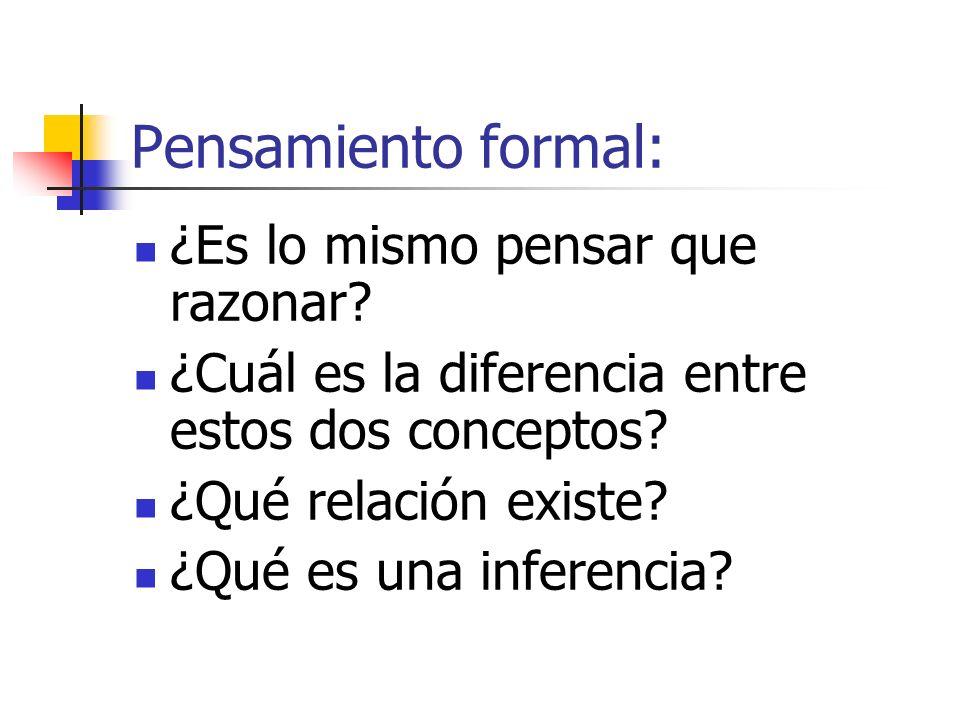 Pensamiento formal: ¿Es lo mismo pensar que razonar? ¿Cuál es la diferencia entre estos dos conceptos? ¿Qué relación existe? ¿Qué es una inferencia?