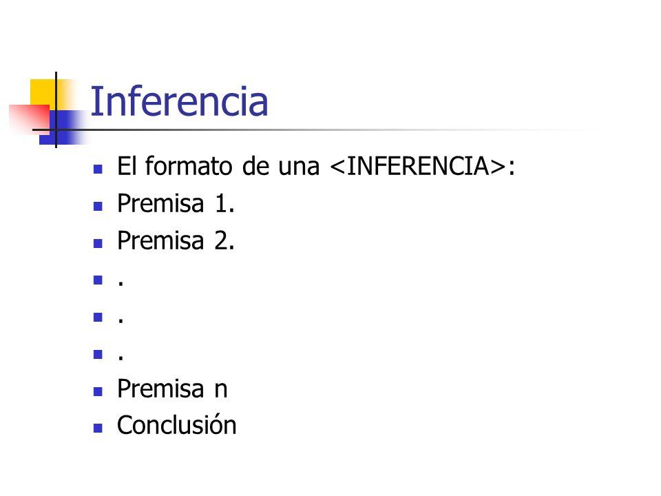 Inferencia El formato de una : Premisa 1. Premisa 2.. Premisa n Conclusión