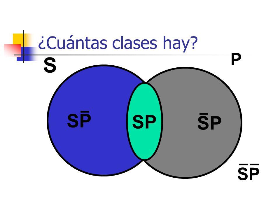 SP S P
