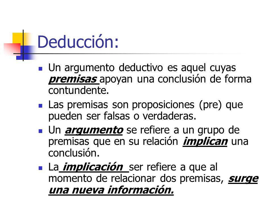 Deducción: Un argumento deductivo es aquel cuyas premisas apoyan una conclusión de forma contundente. Las premisas son proposiciones (pre) que pueden