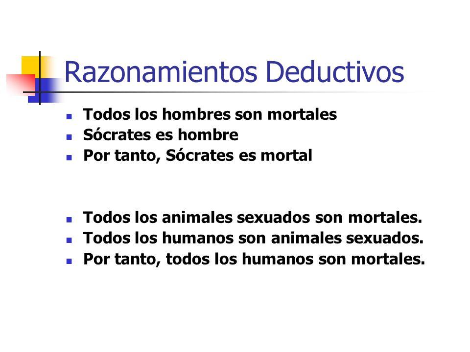 Razonamientos Deductivos Todos los hombres son mortales Sócrates es hombre Por tanto, Sócrates es mortal Todos los animales sexuados son mortales. Tod