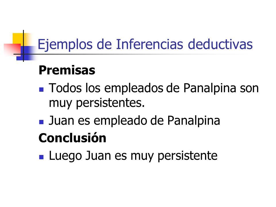 Ejemplos de Inferencias deductivas Premisas Todos los empleados de Panalpina son muy persistentes. Juan es empleado de Panalpina Conclusión Luego Juan