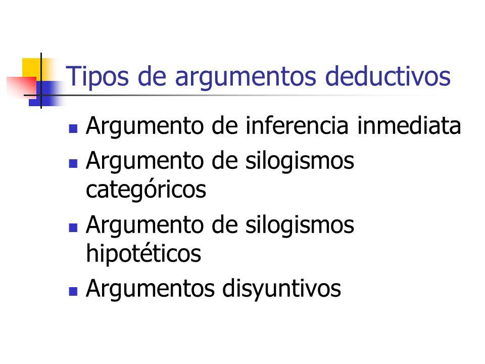 Tipos de argumentos deductivos Argumento de inferencia inmediata Argumento de silogismos categóricos Argumento de silogismos hipotéticos Argumentos di