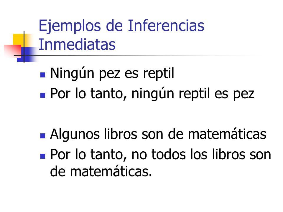 Ejemplos de Inferencias Inmediatas Ningún pez es reptil Por lo tanto, ningún reptil es pez Algunos libros son de matemáticas Por lo tanto, no todos lo