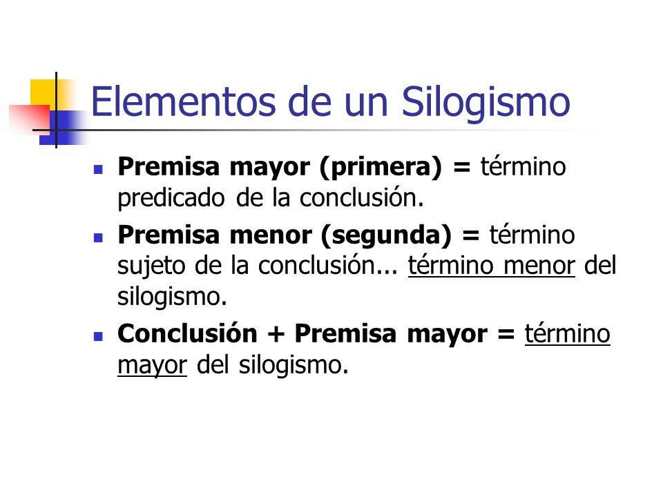 Elementos de un Silogismo Premisa mayor (primera) = término predicado de la conclusión. Premisa menor (segunda) = término sujeto de la conclusión... t
