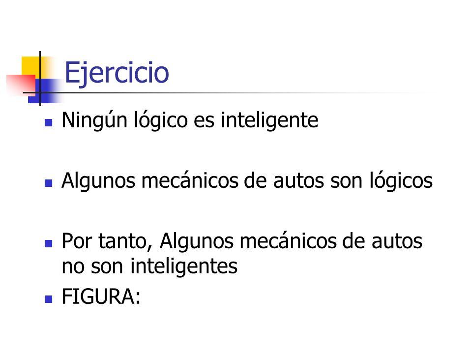Ejercicio Ningún lógico es inteligente Algunos mecánicos de autos son lógicos Por tanto, Algunos mecánicos de autos no son inteligentes FIGURA: