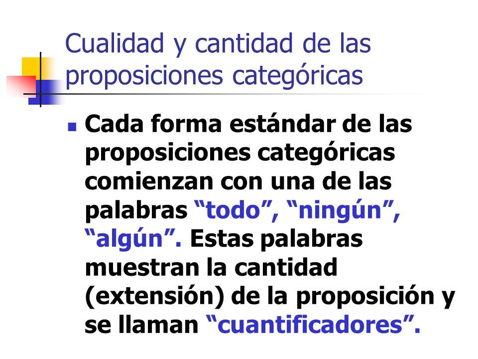 Cualidad y cantidad de las proposiciones categóricas Cada forma estándar de las proposiciones categóricas comienzan con una de las palabras todo, ning
