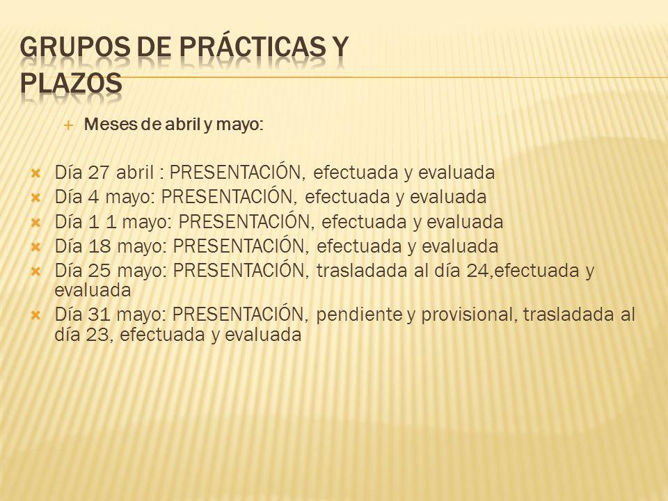 Meses de abril y mayo: Día 27 abril : PRESENTACIÓN, efectuada y evaluada Día 4 mayo: PRESENTACIÓN, efectuada y evaluada Día 1 1 mayo: PRESENTACIÓN, efectuada y evaluada Día 18 mayo: PRESENTACIÓN, efectuada y evaluada Día 25 mayo: PRESENTACIÓN, trasladada al día 24,efectuada y evaluada Día 31 mayo: PRESENTACIÓN, pendiente y provisional, trasladada al día 23, efectuada y evaluada