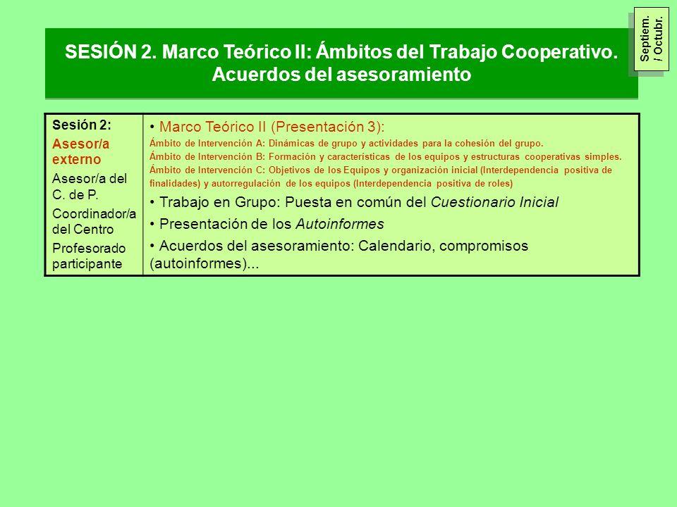 SESIÓN 2. Marco Teórico II: Ámbitos del Trabajo Cooperativo. Acuerdos del asesoramiento Sesión 2: Asesor/a externo Asesor/a del C. de P. Coordinador/a