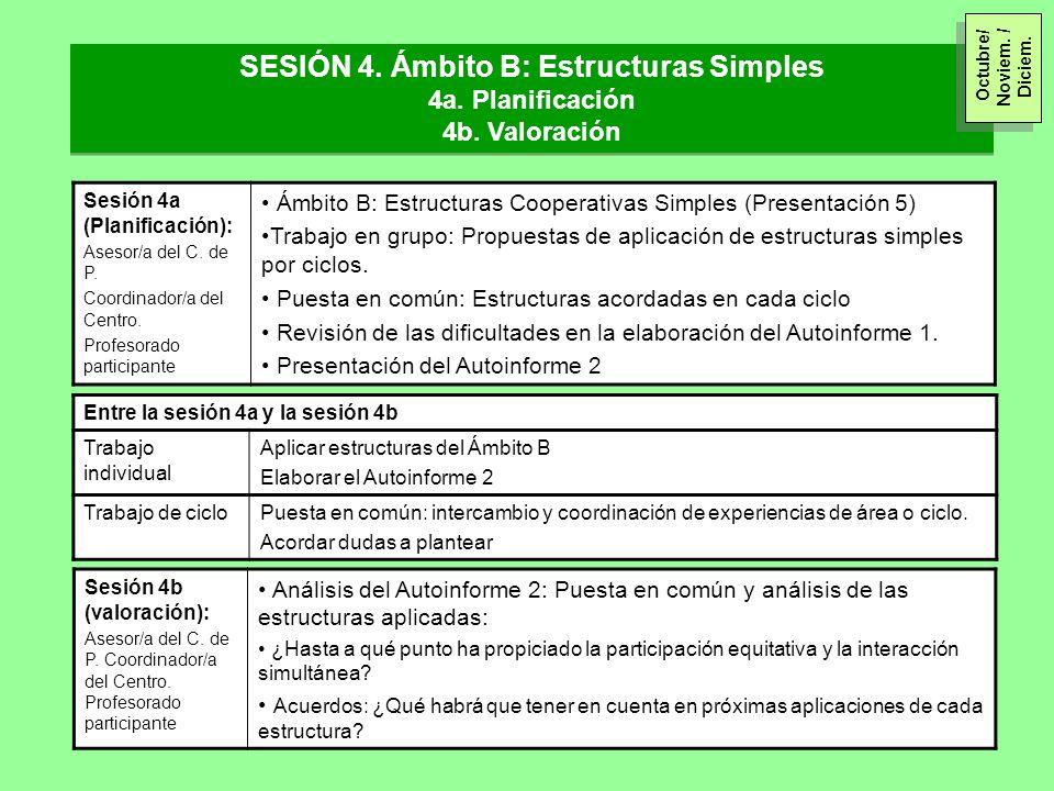 Sesión 4a (Planificación): Asesor/a del C. de P. Coordinador/a del Centro. Profesorado participante Ámbito B: Estructuras Cooperativas Simples (Presen