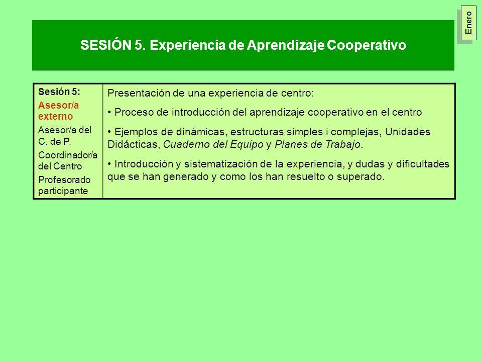 Sesión 5: Asesor/a externo Asesor/a del C. de P. Coordinador/a del Centro Profesorado participante Presentación de una experiencia de centro: Proceso