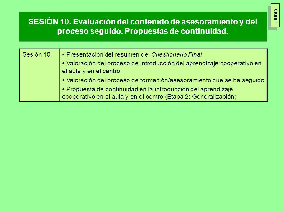 SESIÓN 10. Evaluación del contenido de asesoramiento y del proceso seguido. Propuestas de continuidad. Sesión 10 Presentación del resumen del Cuestion
