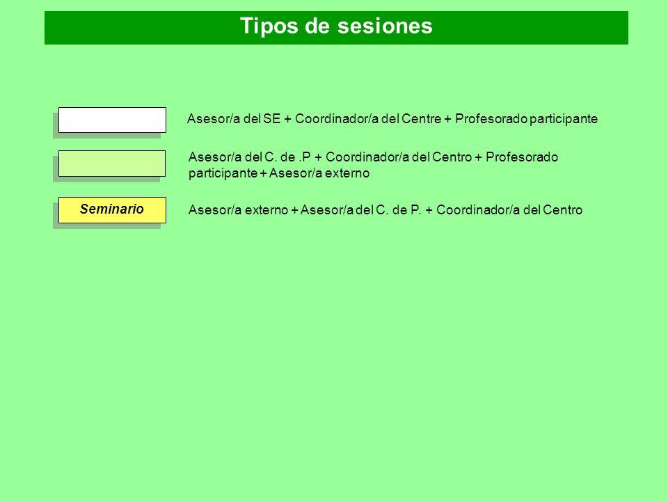 Tipos de sesiones Asesor/a del SE + Coordinador/a del Centre + Profesorado participante Asesor/a del C. de.P + Coordinador/a del Centro + Profesorado