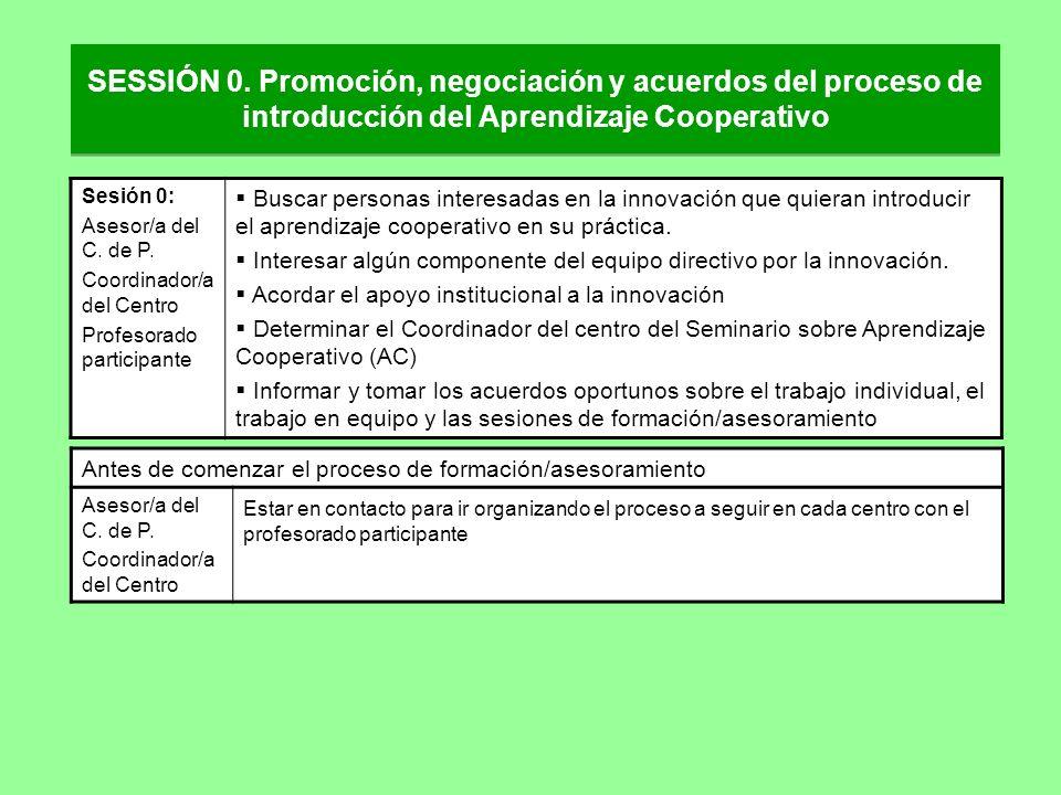 SESSIÓN 0. Promoción, negociación y acuerdos del proceso de introducción del Aprendizaje Cooperativo Sesión 0: Asesor/a del C. de P. Coordinador/a del