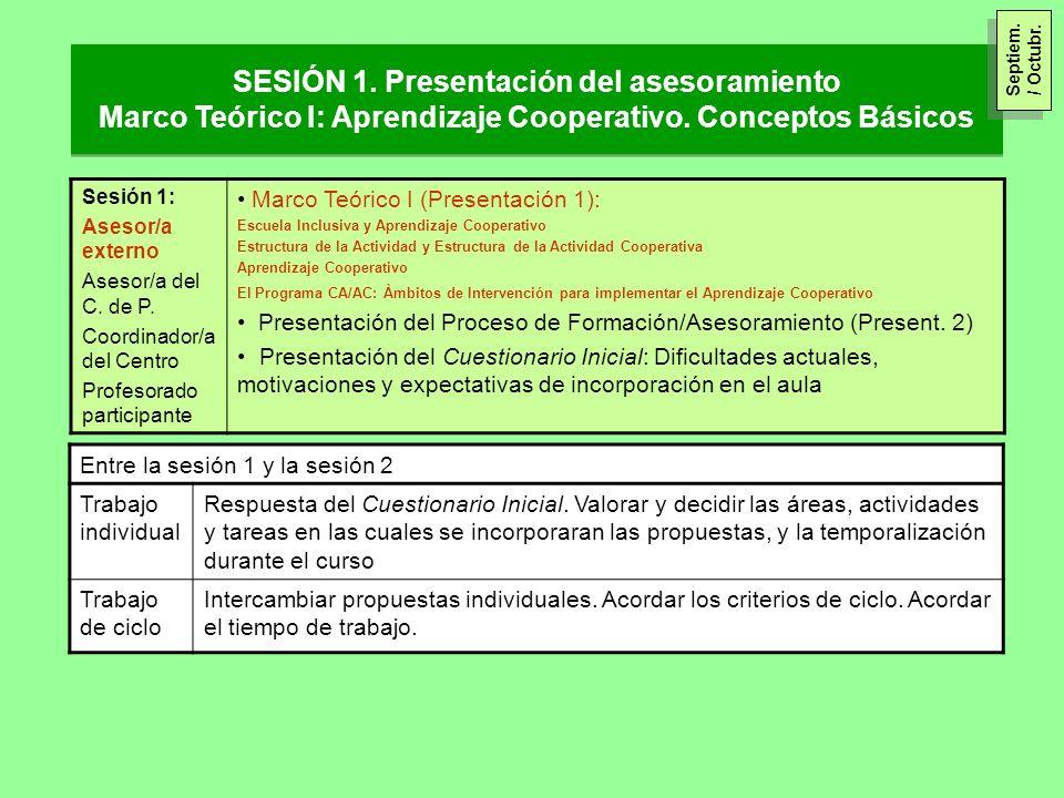 SESIÓN 1. Presentación del asesoramiento Marco Teórico I: Aprendizaje Cooperativo. Conceptos Básicos SESIÓN 1. Presentación del asesoramiento Marco Te
