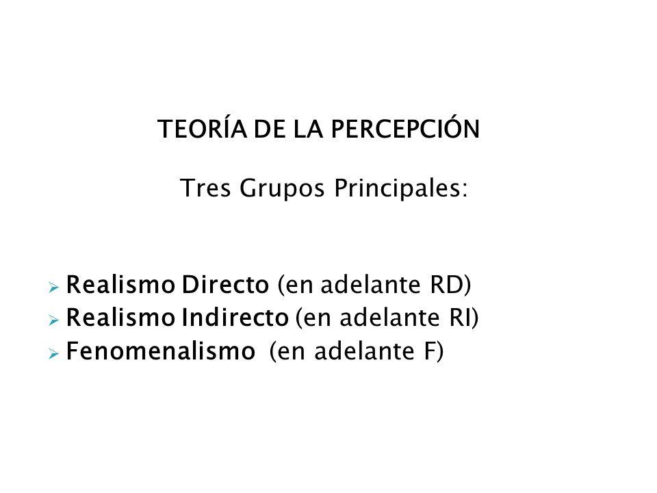 TEORÍA DE LA PERCEPCIÓN Tres Grupos Principales: Realismo Directo (en adelante RD) Realismo Indirecto (en adelante RI) Fenomenalismo (en adelante F)