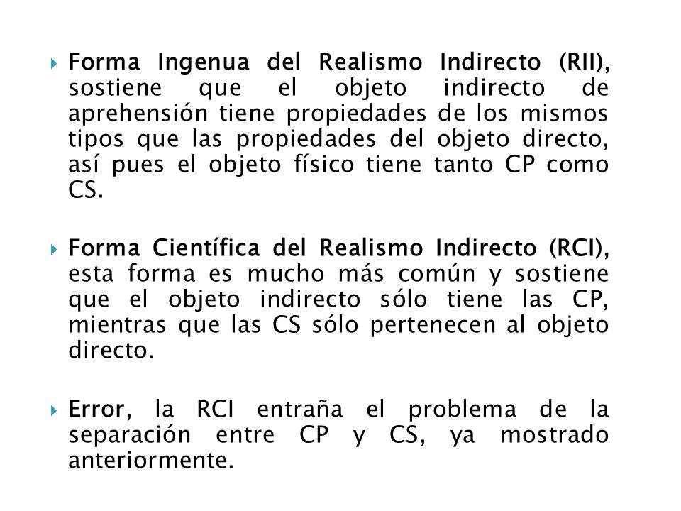 Forma Ingenua del Realismo Indirecto (RII), sostiene que el objeto indirecto de aprehensión tiene propiedades de los mismos tipos que las propiedades