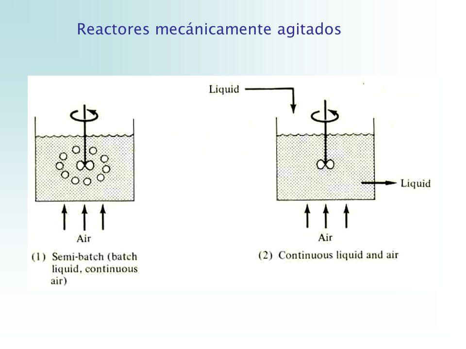 k: constante de velocidad (ej: kg / kg hr) α y β: coeficientes empíricos V l :volumen de líquido (m 3 ) Esta correlación se debe usar con cuidado para estimar la transferencia de masa en diferentes escalas.