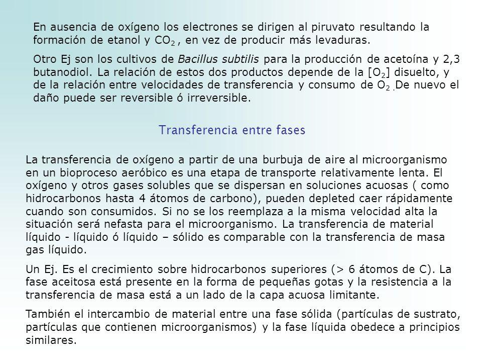 Alternativamente en sistemas agitados, la dimensión característica es el diámetro del agitador D i, y la velocidad de referencia es N i D i.