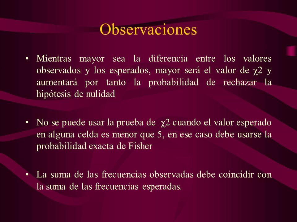 Observaciones Mientras mayor sea la diferencia entre los valores observados y los esperados, mayor será el valor de χ2 y aumentará por tanto la probab