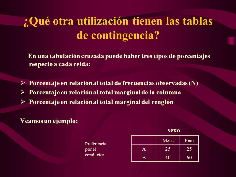 ¿Qué otra utilización tienen las tablas de contingencia? En una tabulación cruzada puede haber tres tipos de porcentajes respecto a cada celda: Porcen