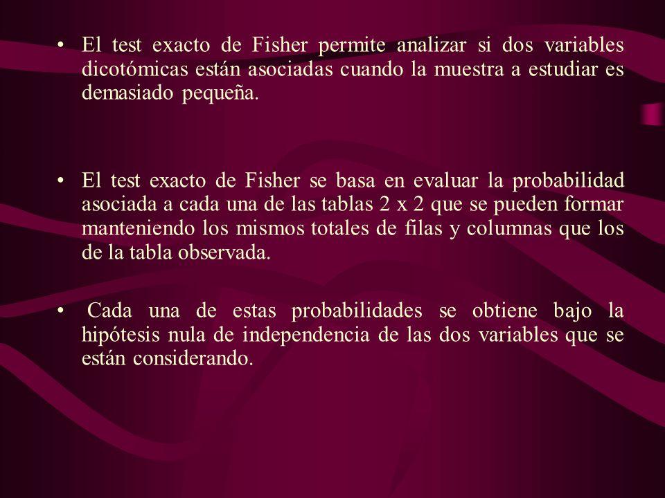 El test exacto de Fisher permite analizar si dos variables dicotómicas están asociadas cuando la muestra a estudiar es demasiado pequeña. El test exac