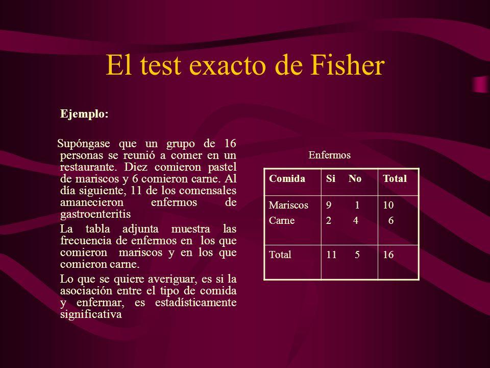 El test exacto de Fisher Ejemplo: Supóngase que un grupo de 16 personas se reunió a comer en un restaurante. Diez comieron pastel de mariscos y 6 comi