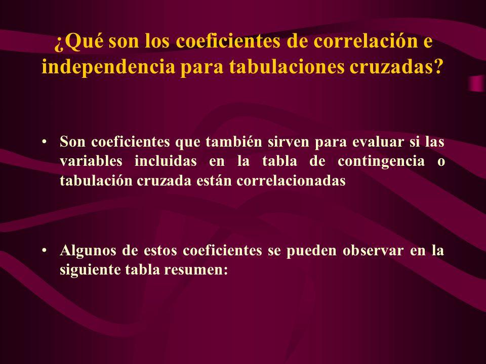 ¿Qué son los coeficientes de correlación e independencia para tabulaciones cruzadas? Son coeficientes que también sirven para evaluar si las variables