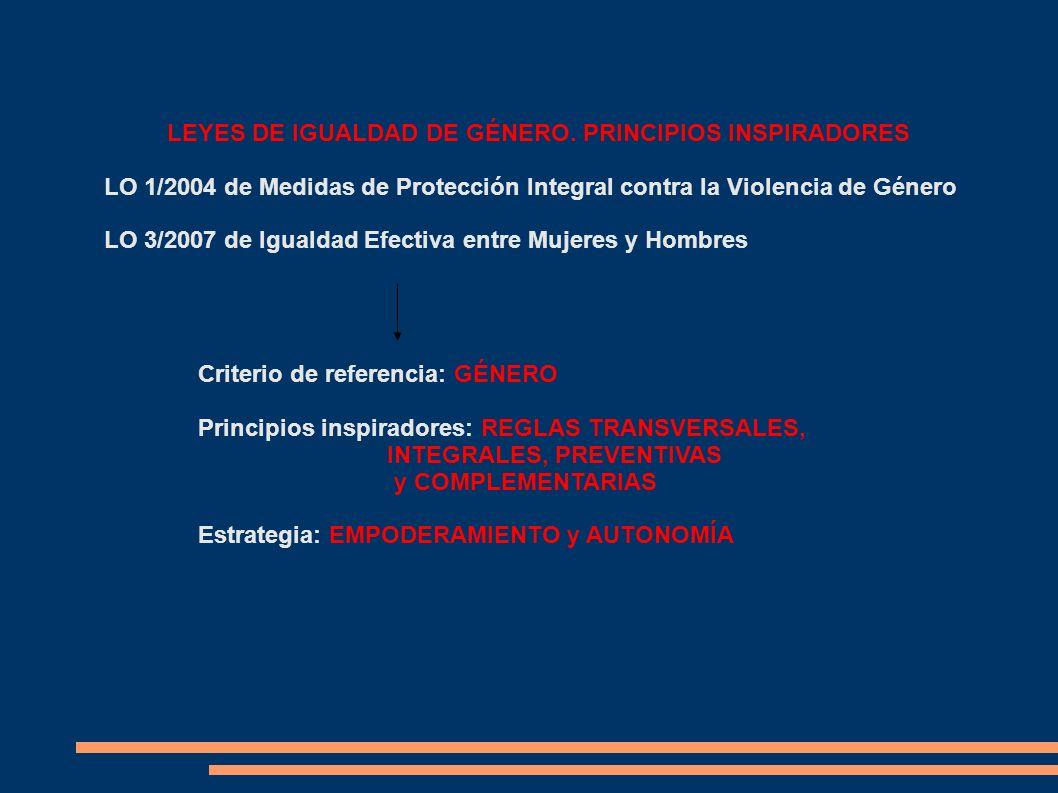 LEYES DE IGUALDAD DE GÉNERO. PRINCIPIOS INSPIRADORES LO 1/2004 de Medidas de Protección Integral contra la Violencia de Género LO 3/2007 de Igualdad E