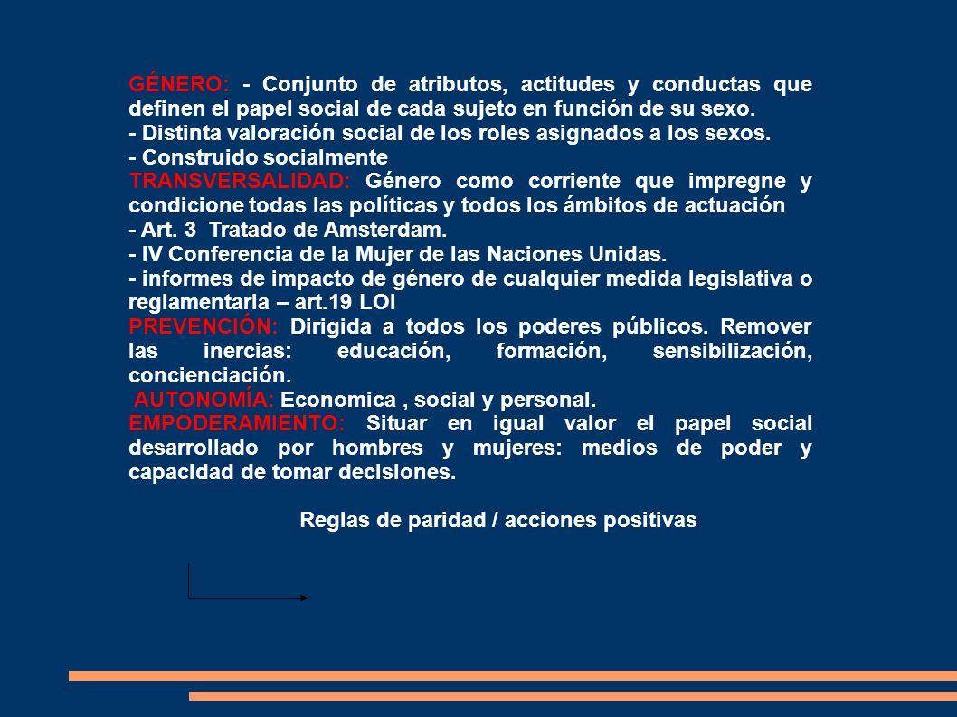 GÉNERO: - Conjunto de atributos, actitudes y conductas que definen el papel social de cada sujeto en función de su sexo. - Distinta valoración social