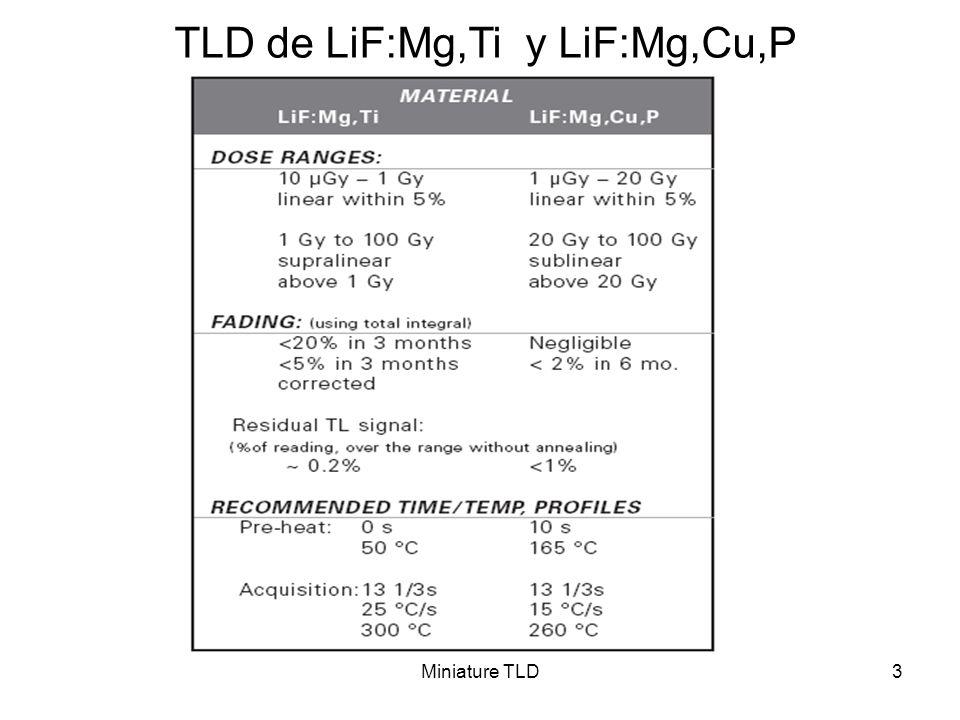 Miniature TLD3 TLD de LiF:Mg,Ti y LiF:Mg,Cu,P