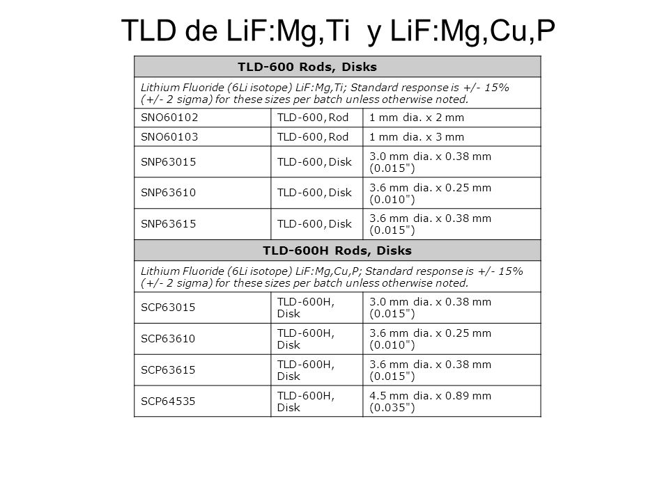 TLD de LiF:Mg,Ti y LiF:Mg,Cu,P TLD-600 Rods, Disks Lithium Fluoride (6Li isotope) LiF:Mg,Ti; Standard response is +/- 15% (+/- 2 sigma) for these size