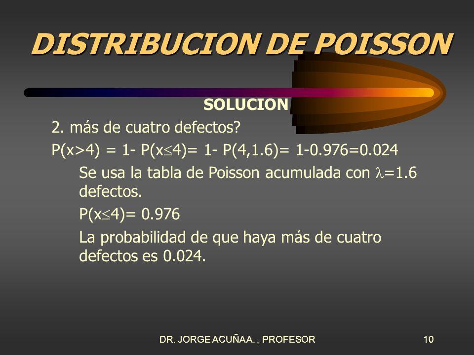 DR. JORGE ACUÑA A., PROFESOR9 DISTRIBUCION DE POISSON SOLUCION También a manera de ejemplo se puede usar la fórmula correspondiente, así: La probabili