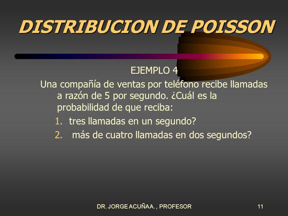 DR. JORGE ACUÑA A., PROFESOR10 DISTRIBUCION DE POISSON SOLUCION 2. más de cuatro defectos? P(x>4) = 1- P(x 4)= 1- P(4,1.6)= 1-0.976=0.024 Se usa la ta