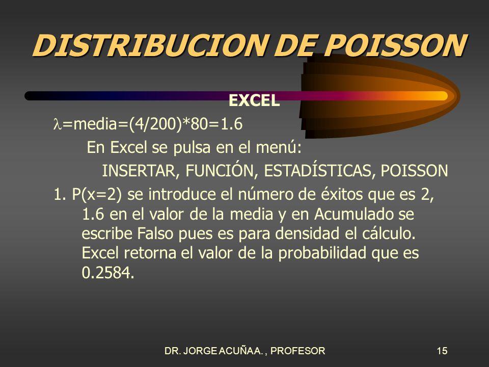 DR. JORGE ACUÑA A., PROFESOR14 DISTRIBUCION DE POISSON ACUMULADA TABLAS